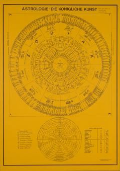 Poster Astrologie